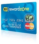 Best Buy Credit Card Special Holiday Offers