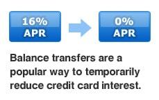 longest zero percent apr offers