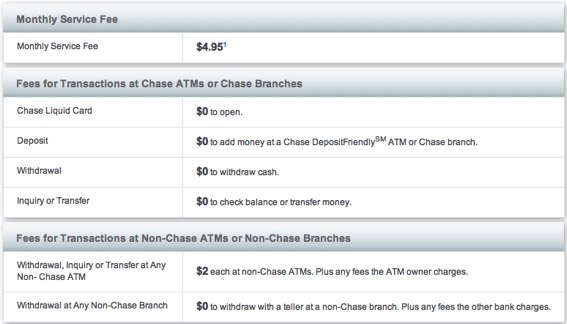 Chase Liquid Prepaid Card Review – Hidden Fees and Fine Print