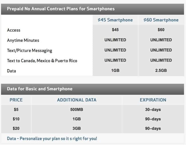 Verizon Prepaid Bad Credit Wireless Plans